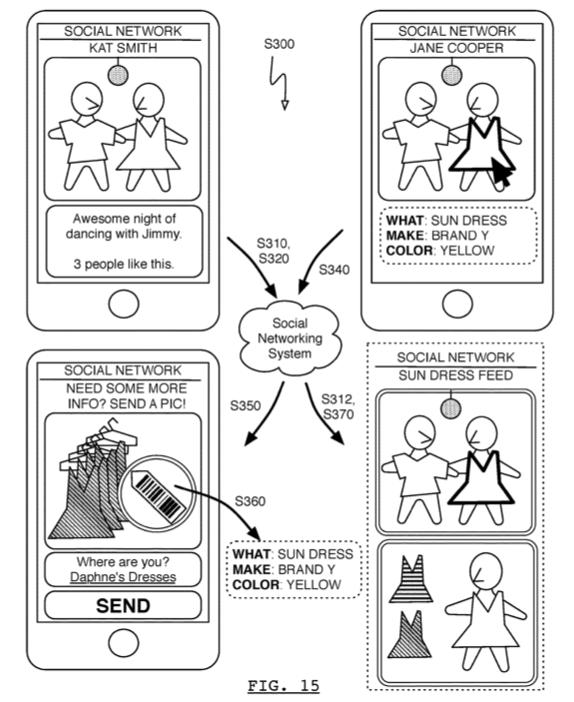[Imagen] - Figura número 15 de la patente, flujo completo del usuario