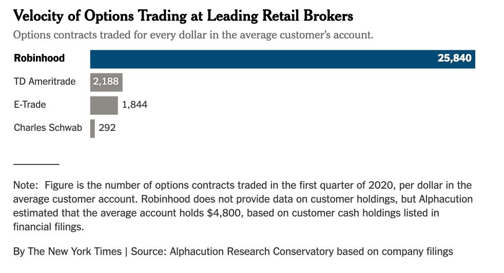 [Imagen] - Call-options negociadas por usuario entre los diferentes brokers